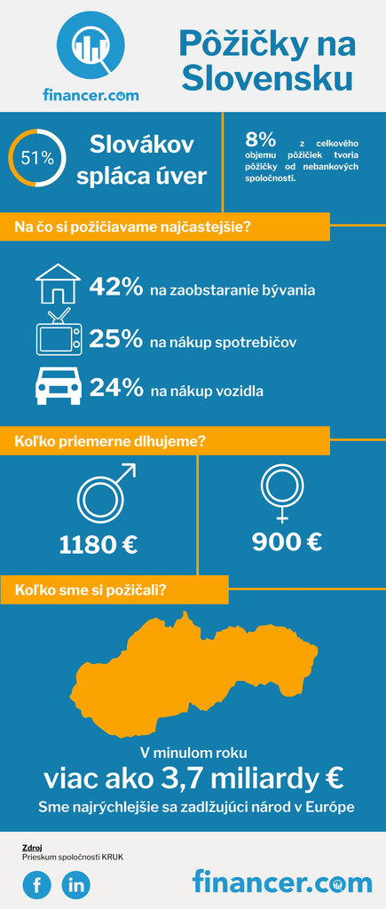 slovakia-loan-overview(1).png