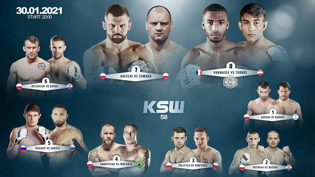 Fight card KSW 58.